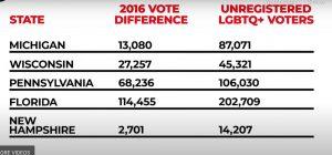 2016 vote