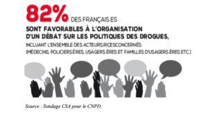 82% des Français favorables à un débat
