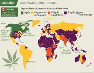 Législation dans le monde